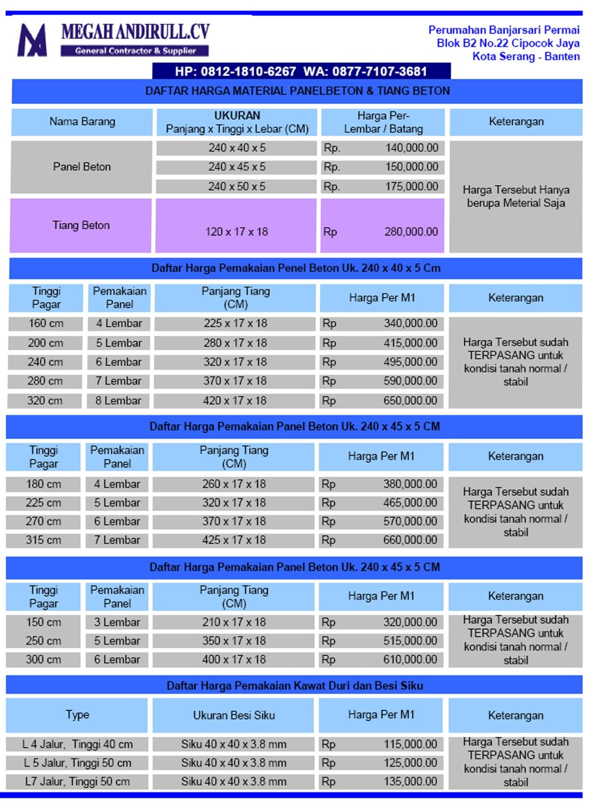 Image Result For Harga Pagar Panel Beton Di Pekanbaru